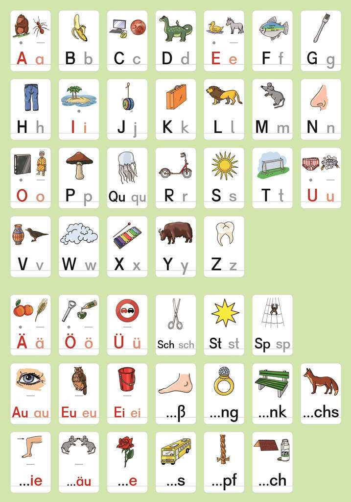 Buchstabenübersicht, Poster